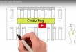 Erklaervideo 110x75 - Das Erklärvideo – interessant für Produkte und Unternehmen